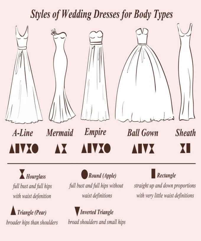 Cómo elegir el vestido correcto - 16