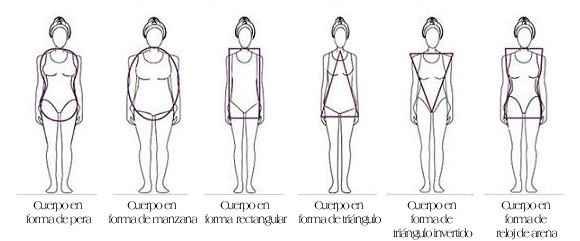 Cómo elegir el vestido correcto - 17