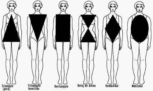 Cómo elegir el vestido correcto - 18