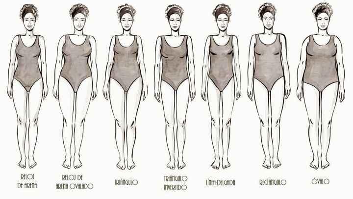 Cómo elegir el vestido correcto - 19