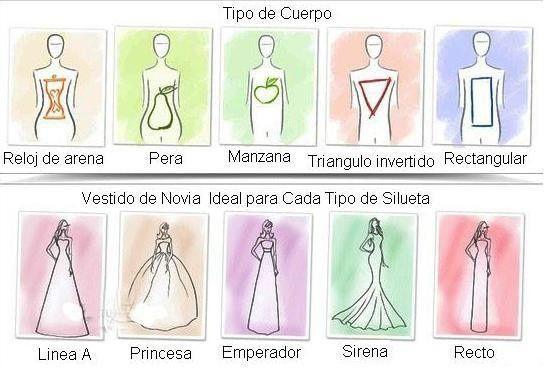 vestido de novia ideal para cada tipo de silueta - foro moda nupcial