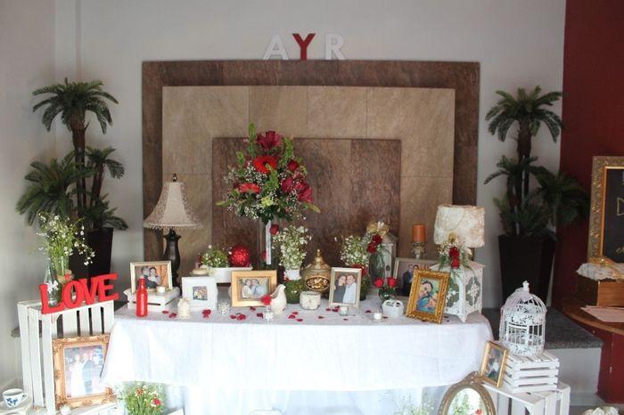 Preparativos despedida de soltera - Foro Antes de la boda - bodas.com.mx af15ef6bbaa8