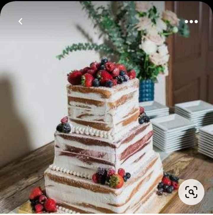 🍴 ¿Cómo te gustaría que fuera tu pastel? - 1