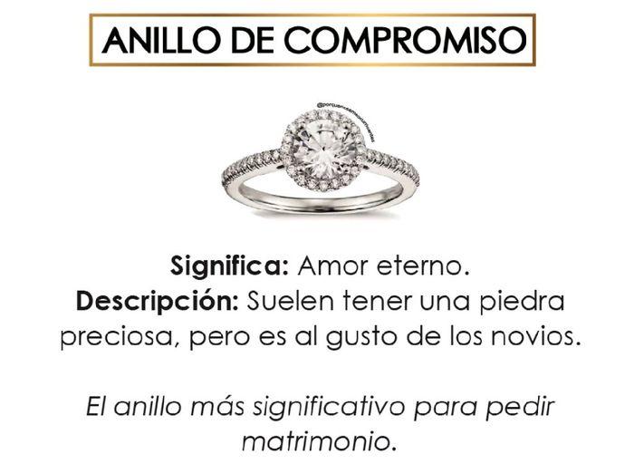 c30d411d261d Un anillo para cada ocasion - Foro Moda Nupcial - bodas.com.mx