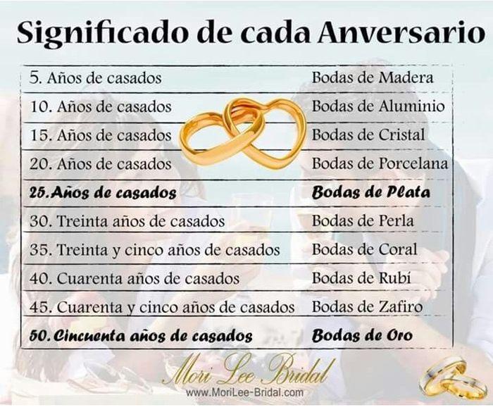 Matrimonio Simbolico Significado : Significados de aniversarios matrimonio foro bodas