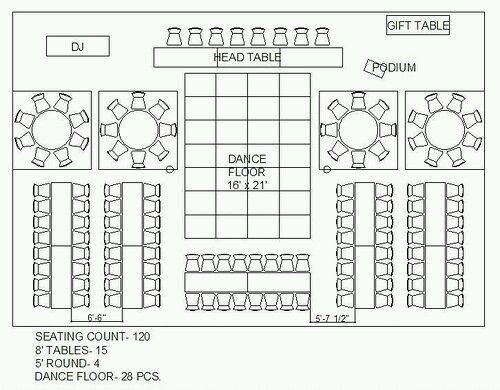 acomodo de mesas - foro banquetes